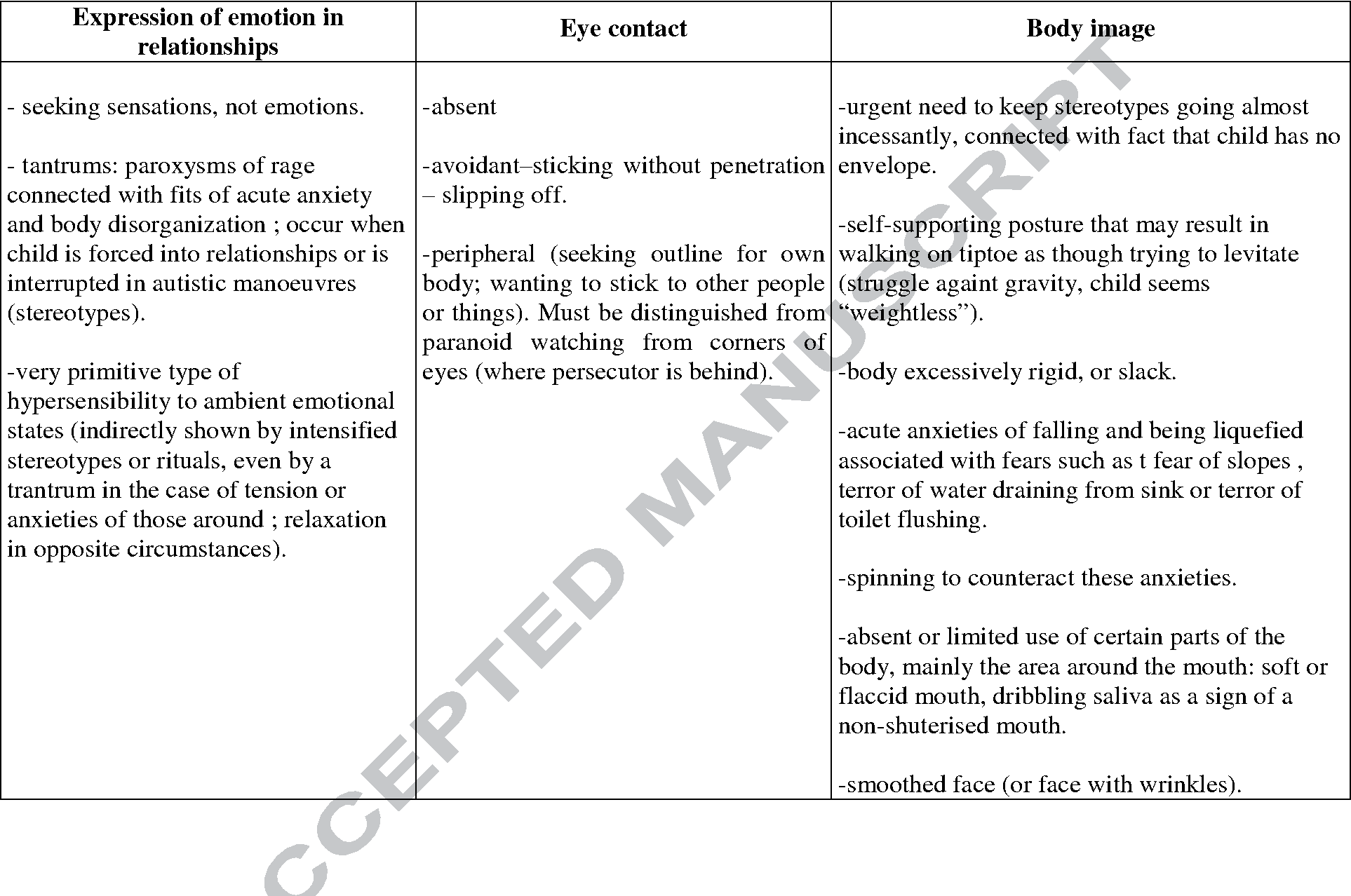 Table 2 from The Autism Psychodynamic Evaluation of Changes