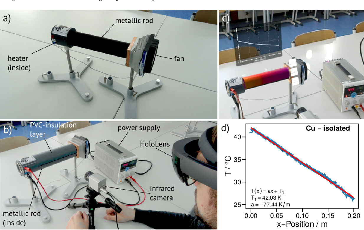 Figure 1 from Physics holo lab learning experience: using
