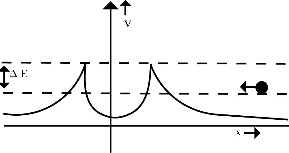 figure 23.5