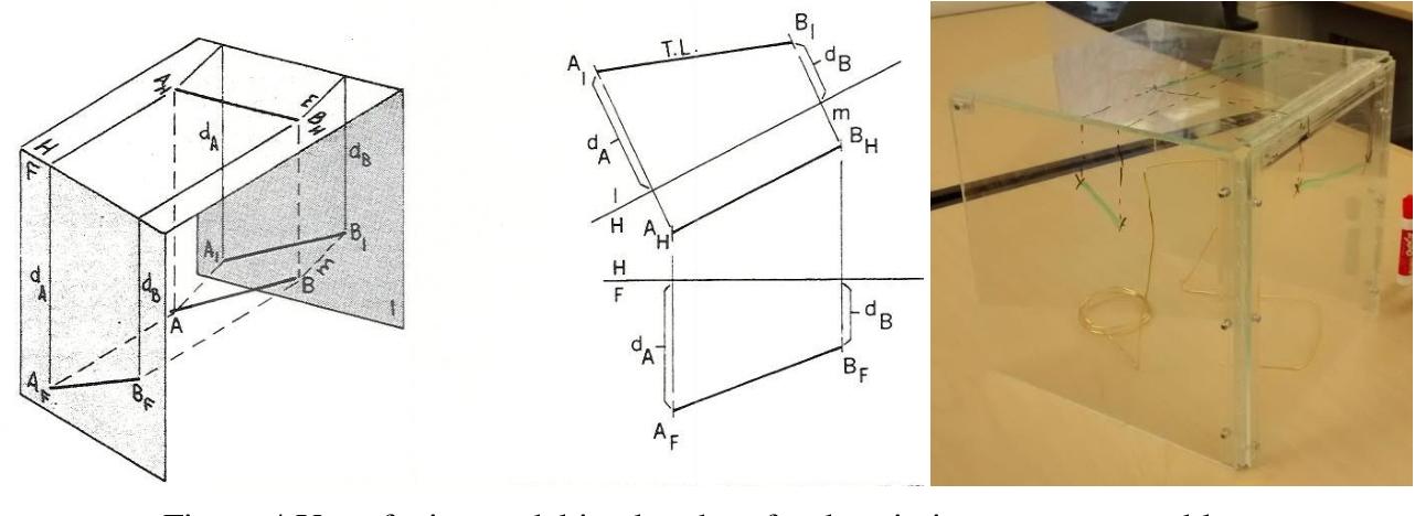 PDF] Enhancing Spatial Visualization Skills in Engineering