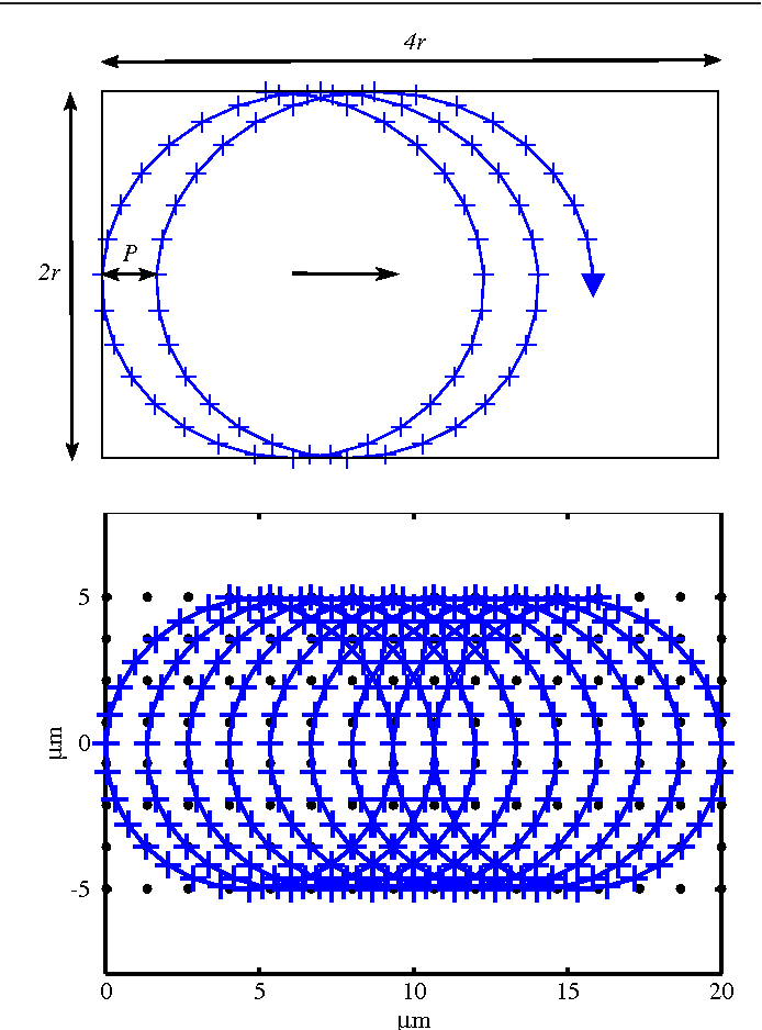 Figure 1 from High-speed cycloid-scan atomic force