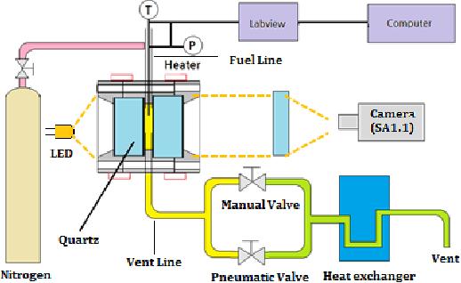 PDF] Macroscopic Analysis on Supercritical Transition of Liquid ...
