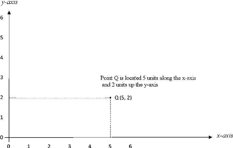 Pdf Cognitive Load Theory Semantic Scholar