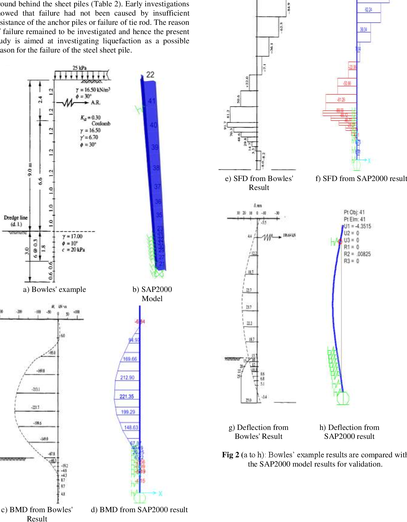 PDF] FEM ANALYSIS OF ANCHORED SHEET PILE QUAY WALL: A CASE