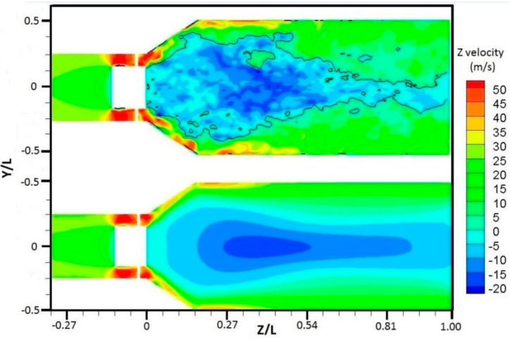 PDF] Large Eddy Simulation Analysis on Confined Swirling