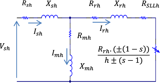Fig. 2. Harmonic equivalent circuit including the core loss.