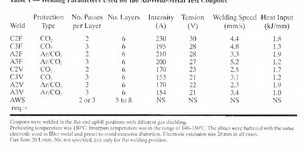 Pdf The Effect Of Welding Procedure On Ansi Aws A5 29 98 E81t1 Ni1 Flux Cored Arc Weld Metal Deposits Semantic Scholar