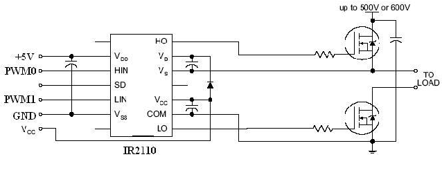 Figure 6 from Microcontroller based sinusoidal PWM inverter