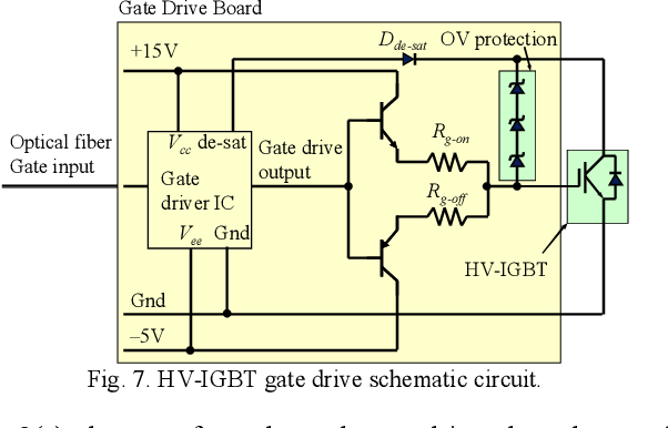 Figure 7 from Characterization of a Multilevel HV-IGBT ... on