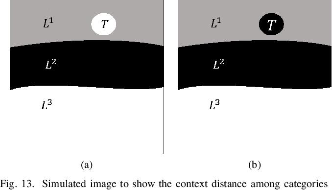 Pdf Fuzzy Semantic Segmentation Of Breast Ultrasound Image With