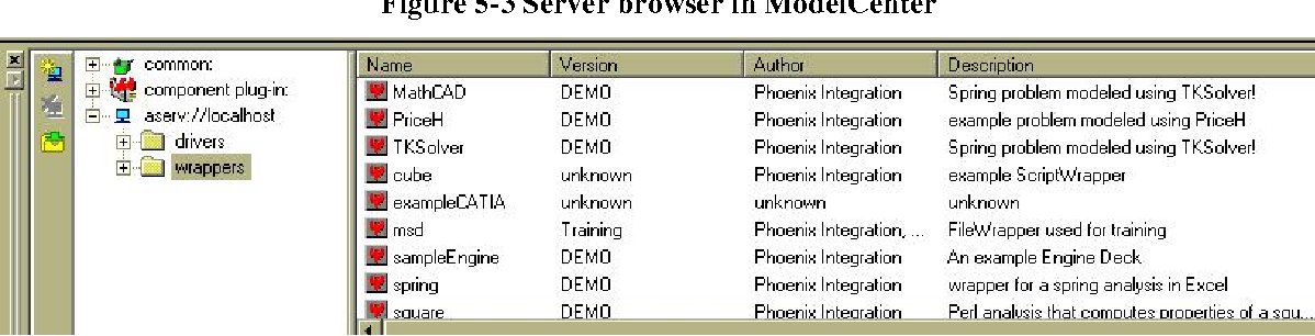 Figure 5-3 from Component-based application development
