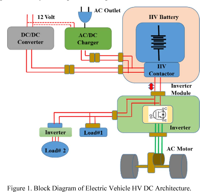 Figure 1 from Investigation of common mode noise in electric