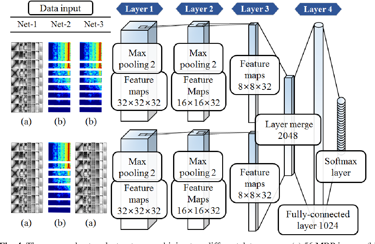 Figure 4 from Musical instrument sound classification with