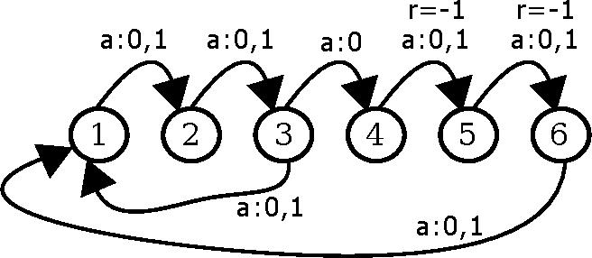 figure 3–2