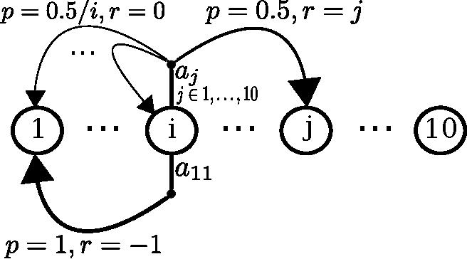 figure 3–3