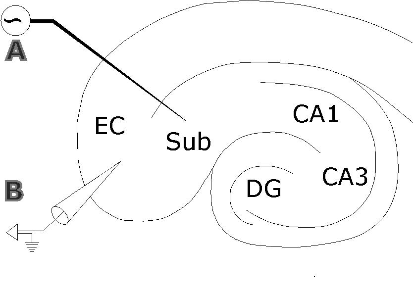 figure 4–2