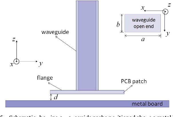 Figure 5 from Waveguide Probe Loaded With Split-Ring