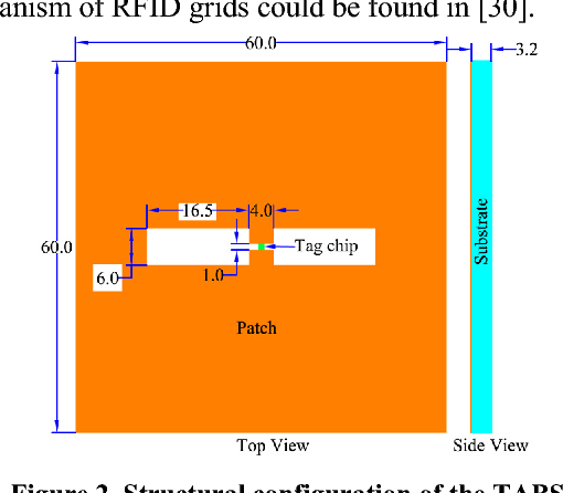 An evolution of RFID grids for crack detection - Semantic