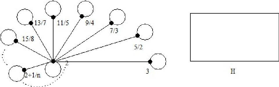 Pdf Some Approximate Fixed Point Results And Application On Graph