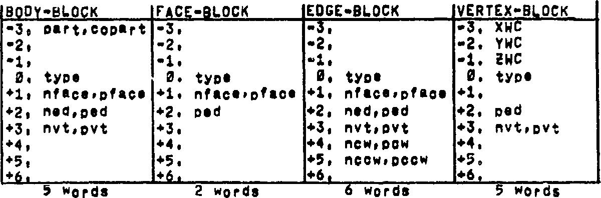 figure 2,1