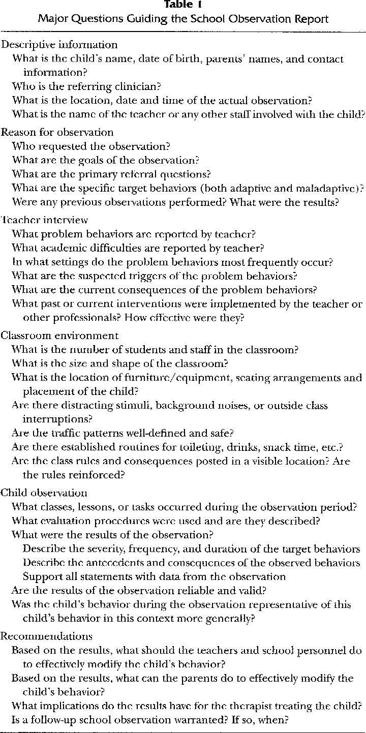 Direct behavioral observation in school settings: Bringing