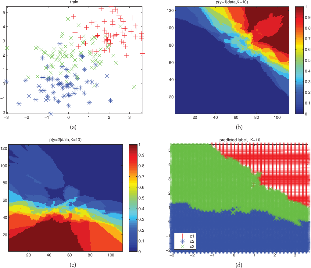 PDF Machine learning - a probabilistic perspective ...