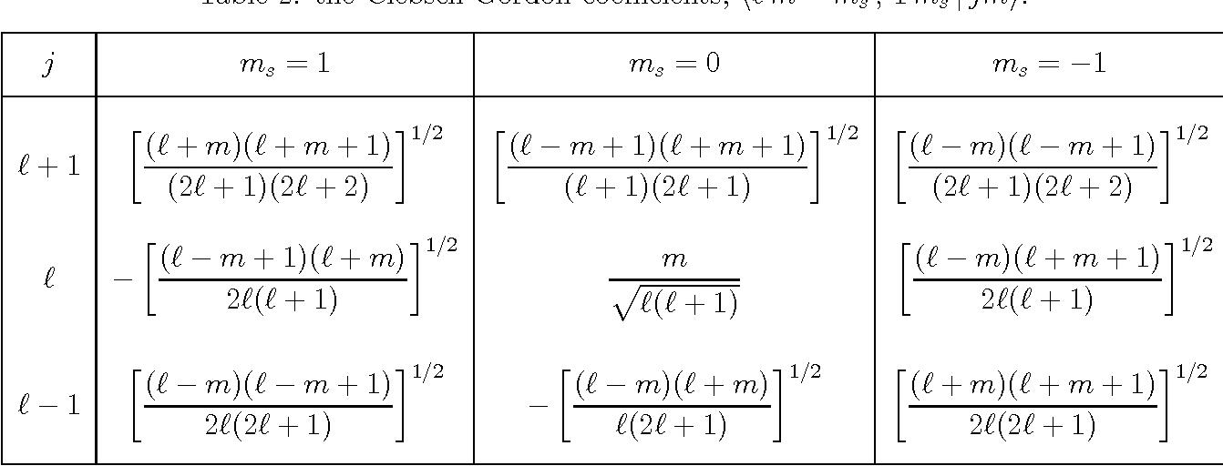 PDF] The tensor spherical harmonics 1 The Clebsch-Gordon