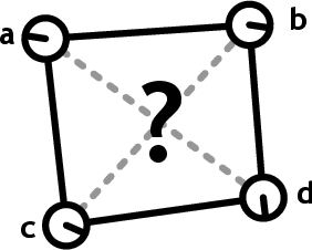 figure 8-3