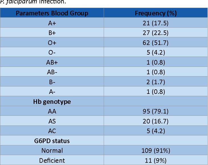 500 mg flagyl cheapest