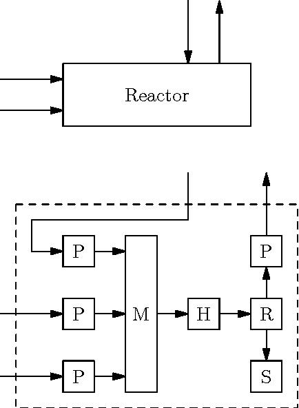 PDF] Chemical Process Modeling in Modelica - Semantic Scholar