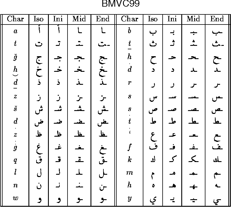 PDF] Structural Features of Cursive Arabic Script - Semantic