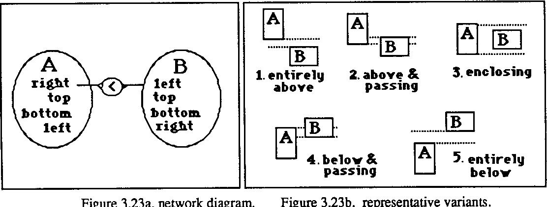 figure 3.23