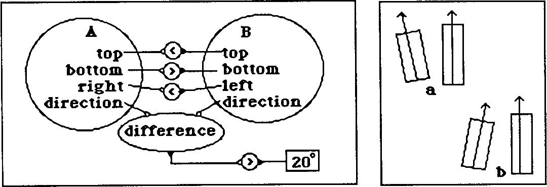 figure 3.32