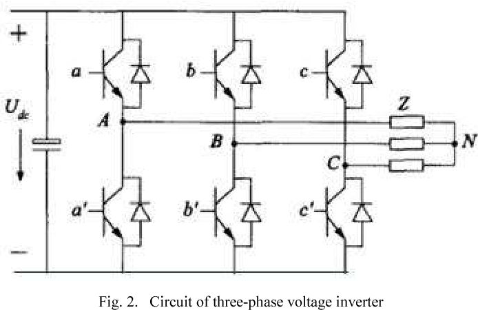 Permanent magnet synchronous motor vector control based on
