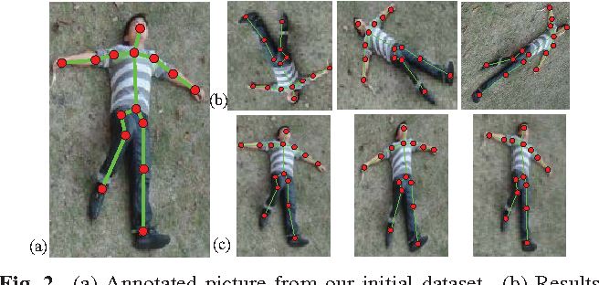 Lying-pose detection with training dataset expansion