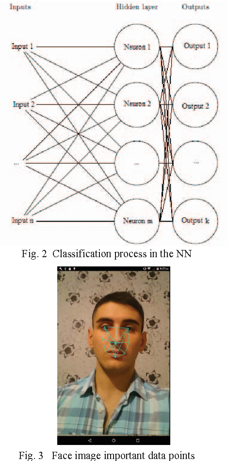 Face recognition system in Android using neural networks