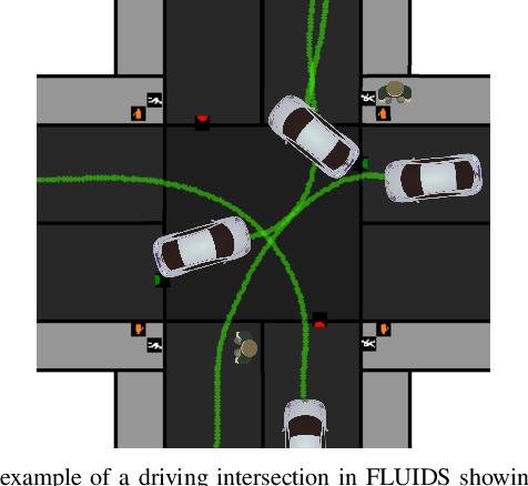 FLUIDS: A First-Order Lightweight Urban Intersection Driving