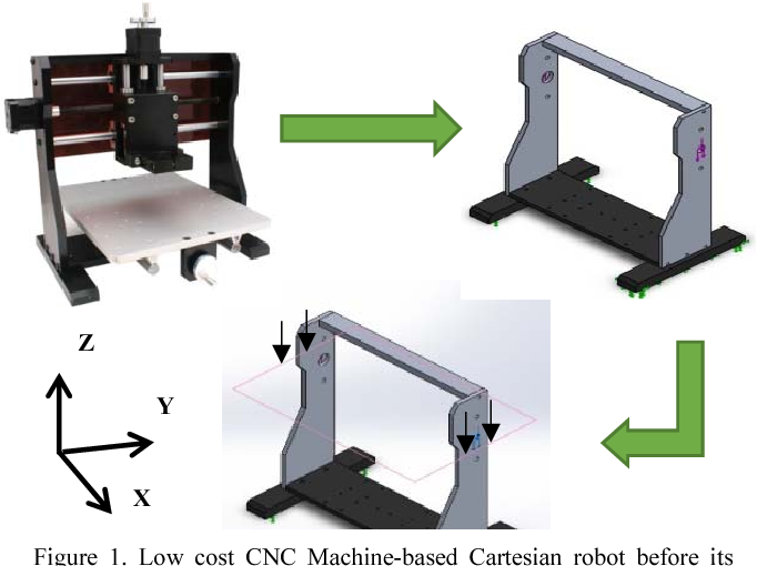 Figure 1 from Motion control of a cartesian robot using a