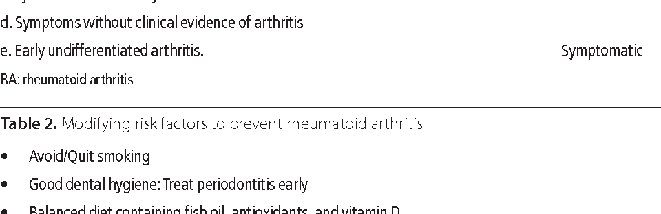 Table 2 From Pre Rheumatoid Arthritis And Its Prevention Semantic Scholar