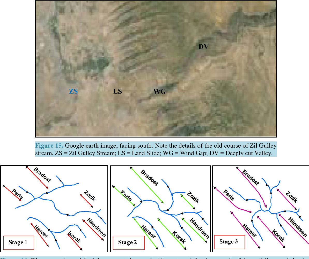 Figure 15 from Development of Gulley Ali Beg Gorge in ... on bing maps, road map usa states maps, amazon fire phone maps, ipad maps, gppgle maps, android maps, online maps, googlr maps, topographic maps, gogole maps, aerial maps, aeronautical maps, microsoft maps, msn maps, search maps, iphone maps, waze maps, stanford university maps, googie maps, goolge maps,