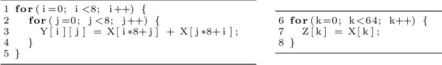 figure 3.24