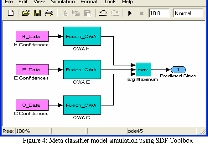Figure 4 from Sensor / Data Fusion Design Pattern and