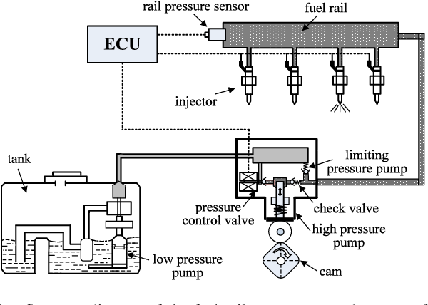 Fuel Injection Engine Diagram