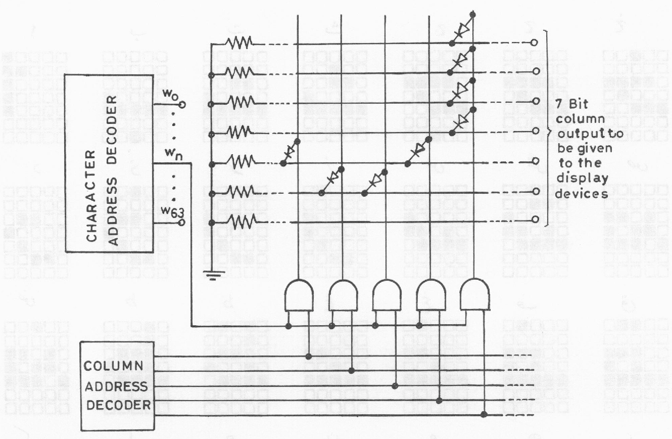Figure 3 from Dot Matrix Alphanumeric Display System for