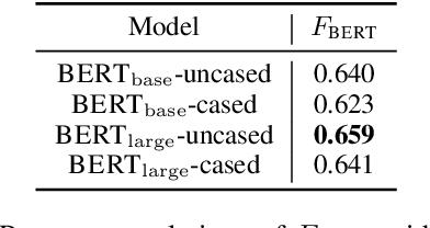 PDF] BERTScore: Evaluating Text Generation with BERT