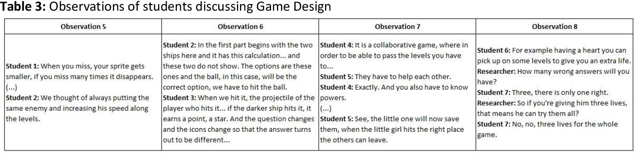 Pdf Educational Video Game Design By 8th Graders Investigating Processes And Outcomes Semantic Scholar,Elements And Principles Of Design Matrix Worksheet
