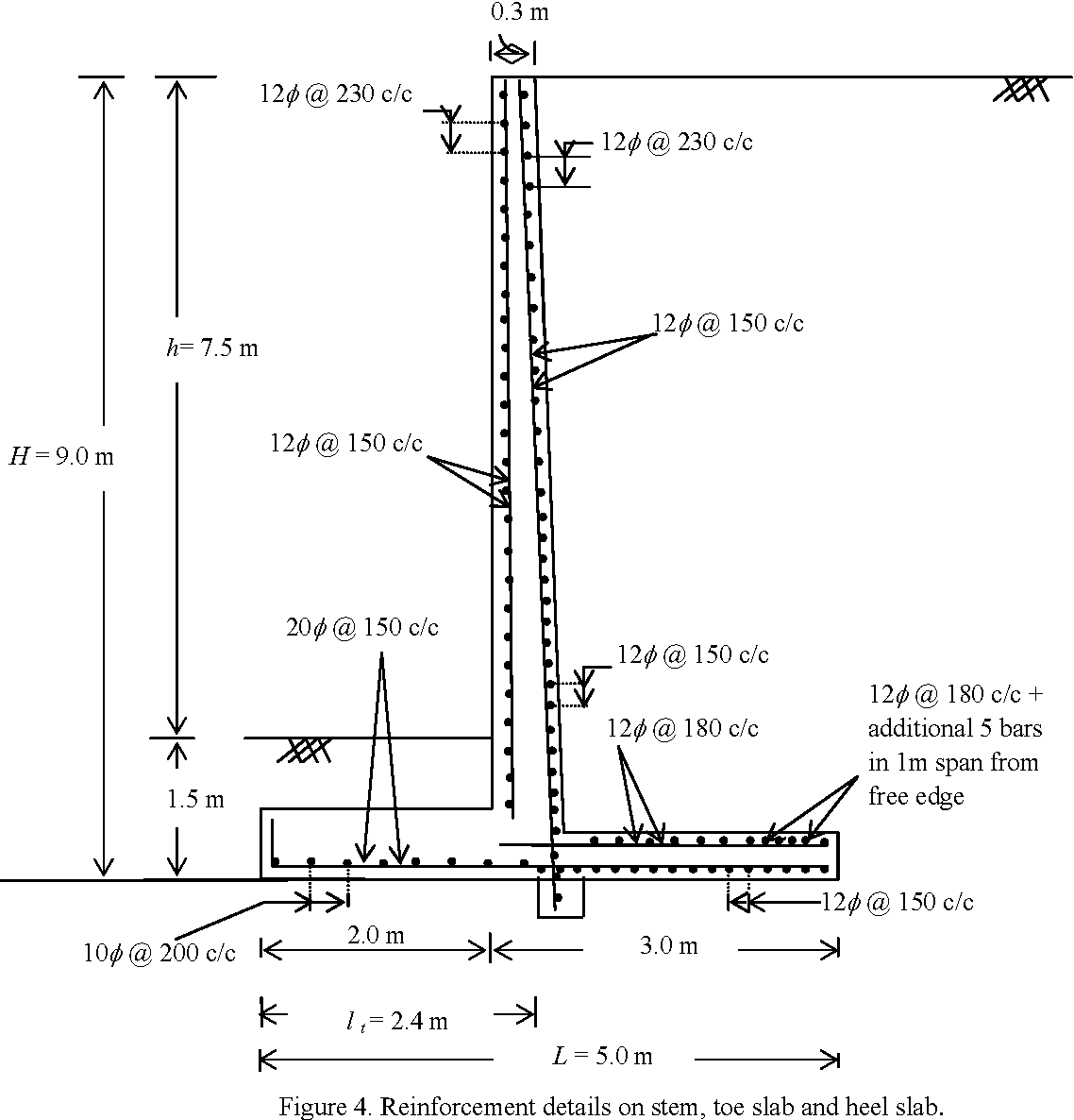Figure 4 From Reliability Analysis Of Counterfort Retaining Walls Semantic Scholar