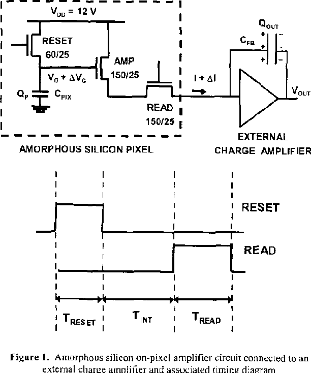 Figure 1 from Amorphous silicon pixel amplifier with /spl