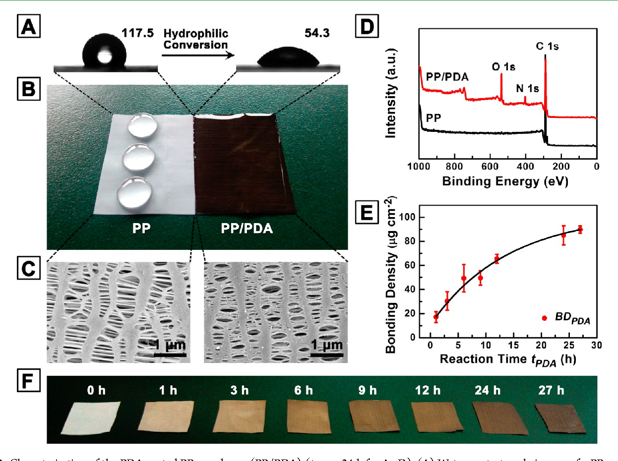 Pdf Antifouling And Antimicrobial Polymer Membranes Based On Bioinspired Polydopamine And Strong Hydrogen Bonded Poly N Vinyl Pyrrolidone Semantic Scholar