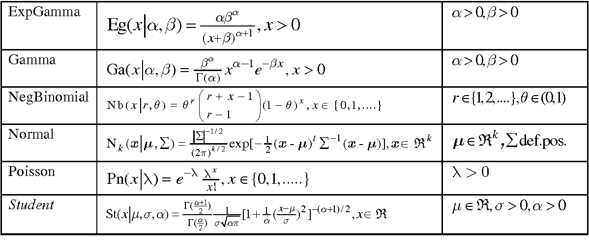 Bayesian Statistics - Semantic Scholar
